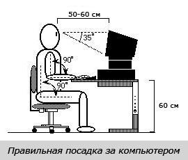 правильная посадка за компьютером