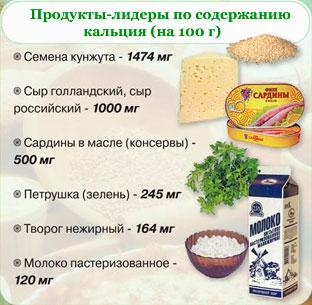 цель диетического питания